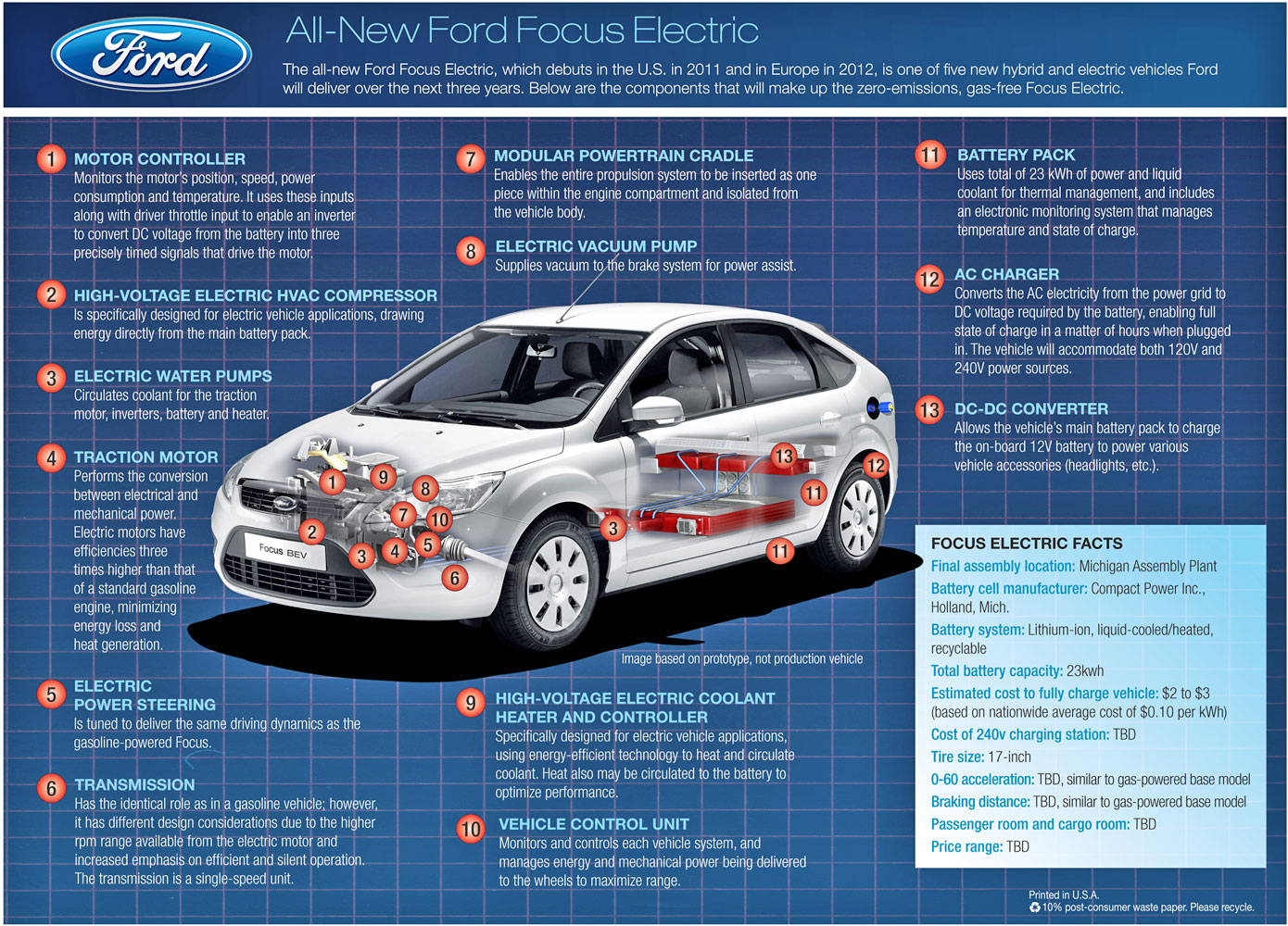 Car Battery For Ford Focus